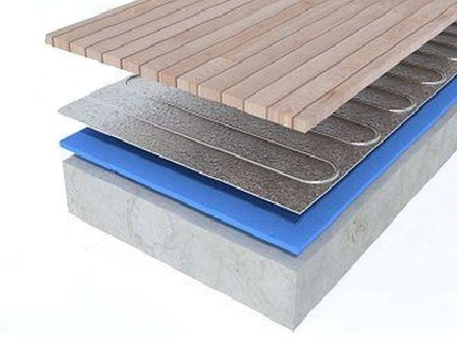 Welke vloeren zijn geschikt voor vloerverwarming bebo parket