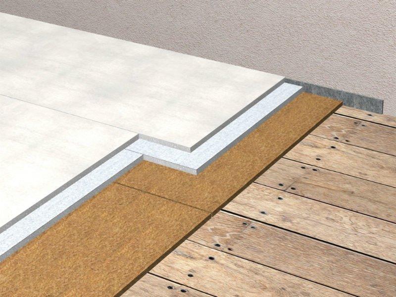 Laminaat Leggen Ondervloer : Laminaat op houten vloer leggen bebo parket